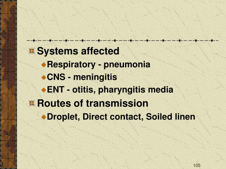Systems affected