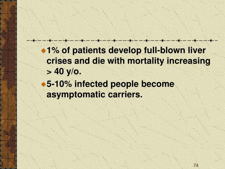 1% of patients develop full-blown liver crises and die with mortality increasing > 40 y/o.