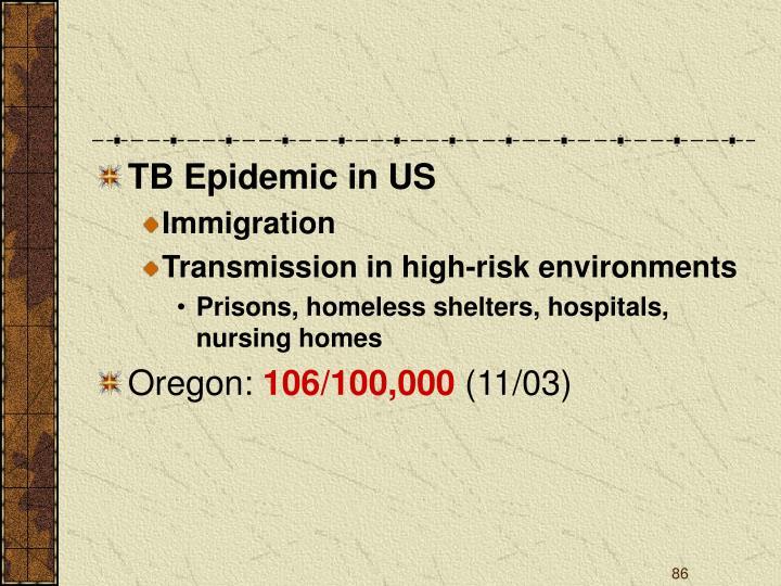 TB Epidemic in US