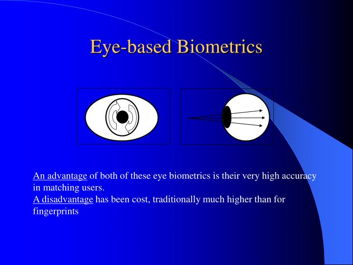 Eye-based Biometrics