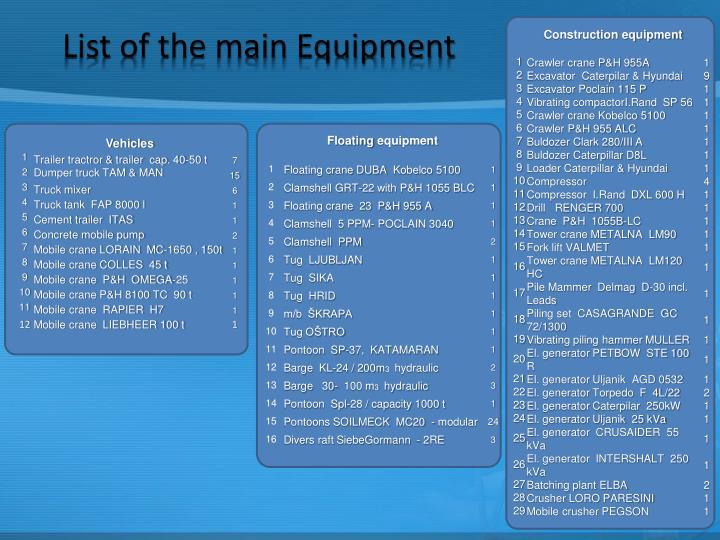 List of the main Equipment