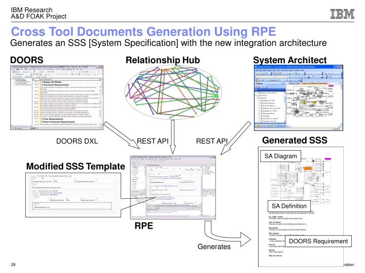 Cross Tool Documents Generation Using RPE