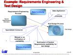 example requirements engineering test design