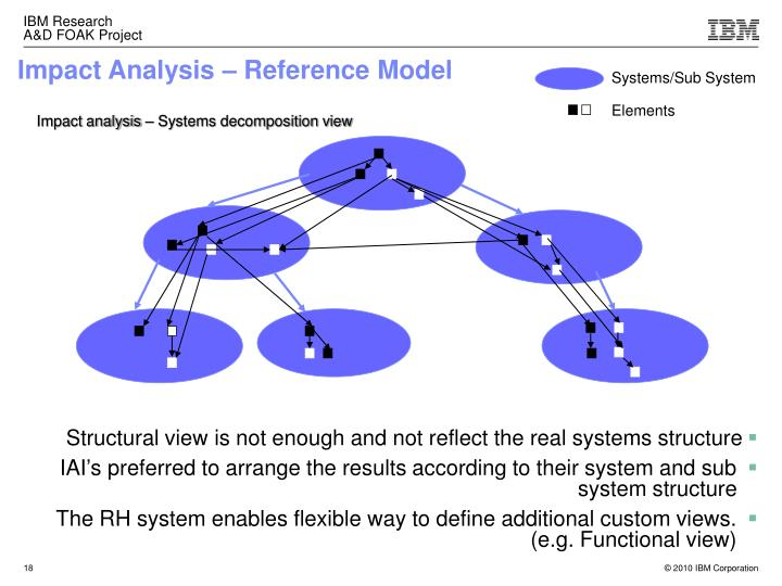 Structural view is not enough and not reflect the real systems structure