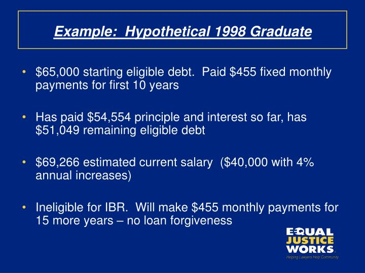Example:  Hypothetical 1998 Graduate