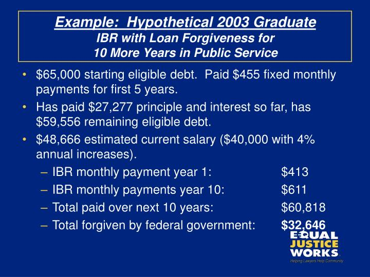Example:  Hypothetical 2003 Graduate