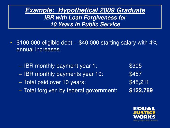 Example:  Hypothetical 2009 Graduate