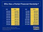 who has a partial financial hardship