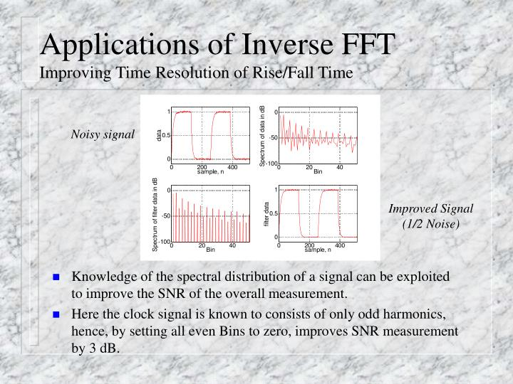 Applications of Inverse FFT