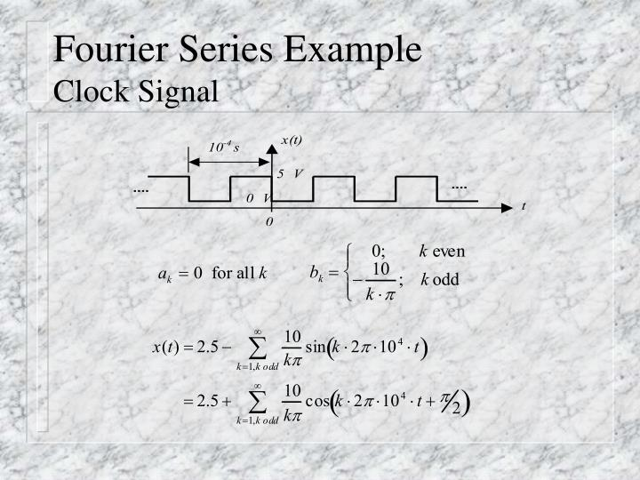Fourier Series Example