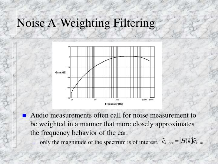 Noise A-Weighting Filtering