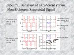spectral behavior of a coherent versus non coherent sinusoidal signal