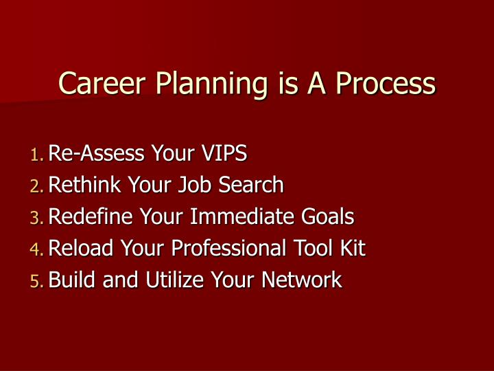 Career Planning is A Process