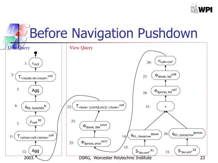 Before Navigation Pushdown
