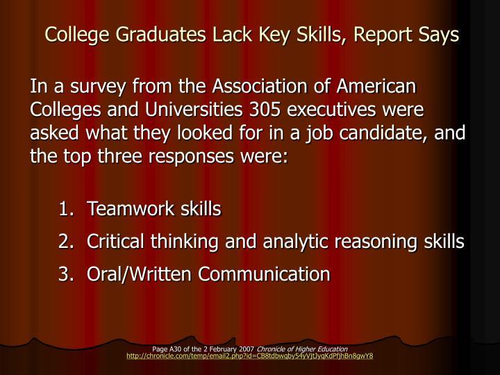 College Graduates Lack Key Skills, Report Says
