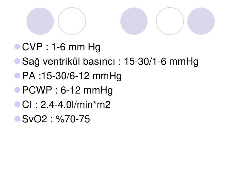 CVP : 1-6 mm Hg