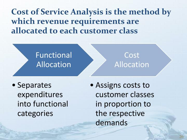 Cost of Service Analysis is the method by which revenue requirements are allocated to each customer class