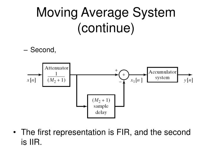 Moving Average System (continue)