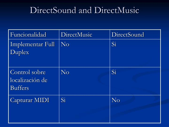 DirectSound and DirectMusic