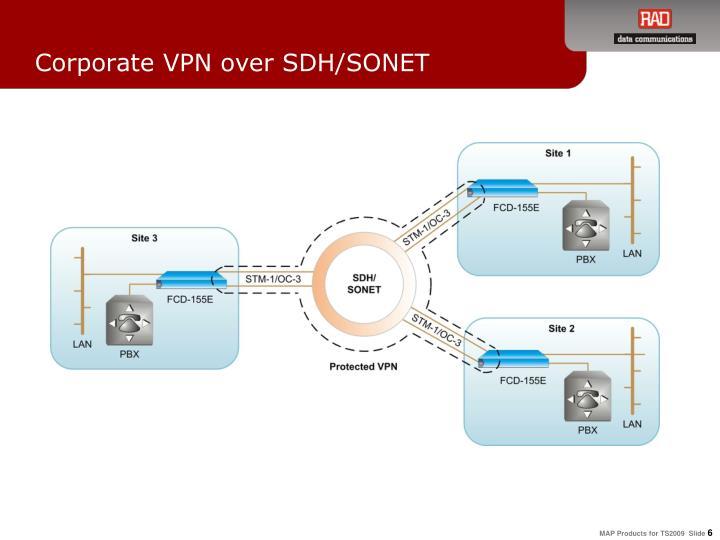 Corporate VPN over SDH/SONET