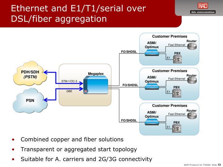 Ethernet and E1/T1/serial over DSL/fiber aggregation