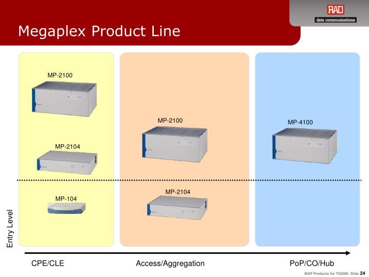 Megaplex Product Line