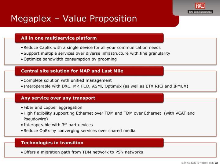 Megaplex – Value Proposition