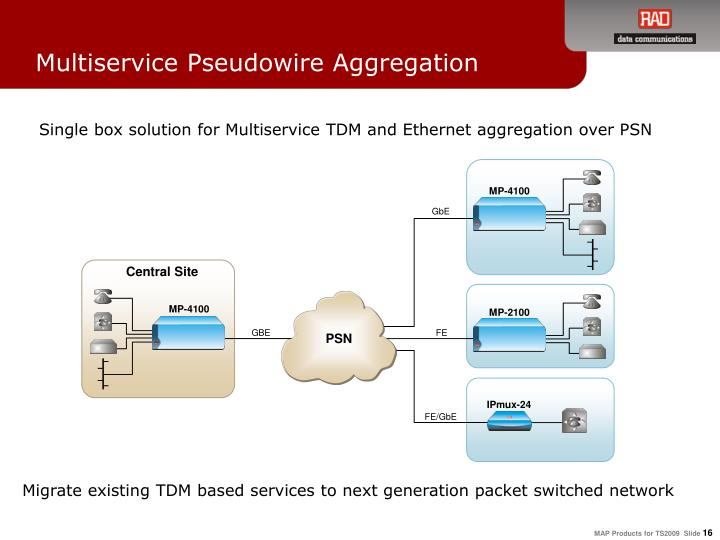 Multiservice Pseudowire Aggregation