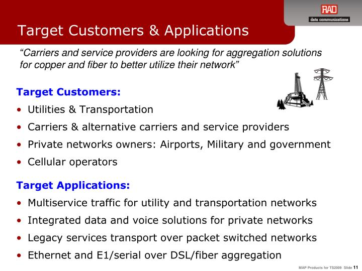 Target Customers & Applications