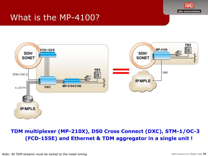 What is the MP-4100?