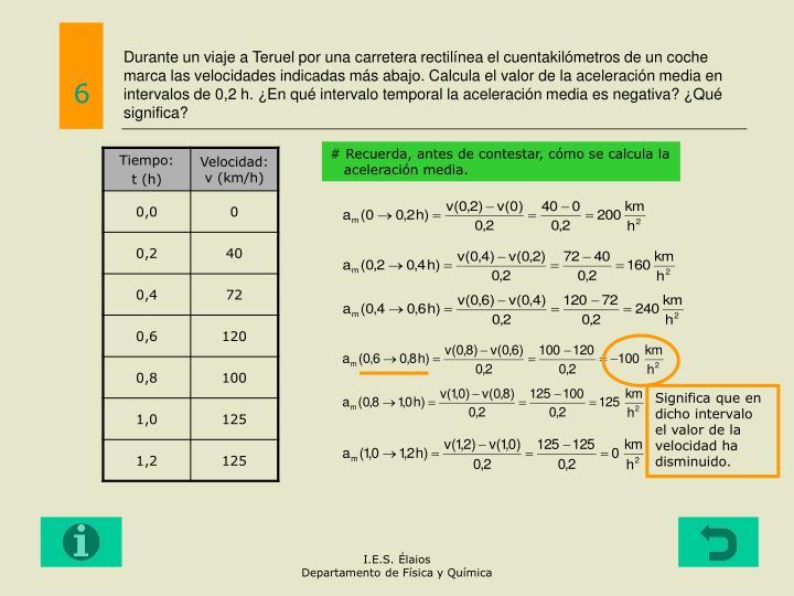Durante un viaje a Teruel por una carretera rectilínea el cuentakilómetros de un coche marca las velocidades indicadas más abajo. Calcula el valor de la aceleración media en intervalos de 0,2 h. ¿En qué intervalo temporal la aceleración media es negativa? ¿Qué significa?