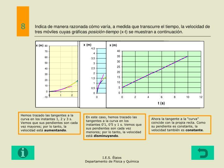 Indica de manera razonada cómo varía, a medida que transcurre el tiempo, la velocidad de tres móviles cuyas gráficas