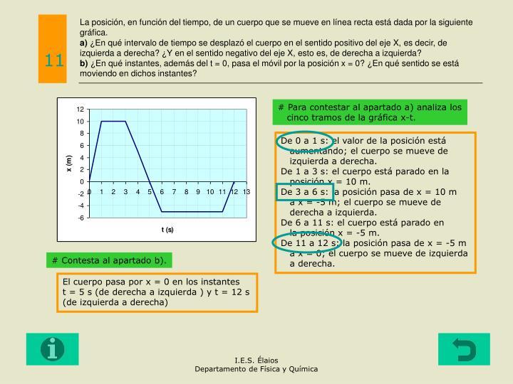 La posición, en función del tiempo, de un cuerpo que se mueve en línea recta está dada por la siguiente gráfica.