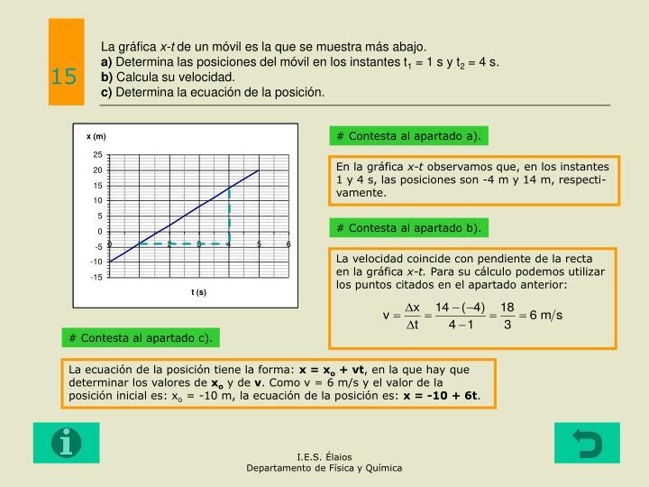 La velocidad coincide con pendiente de la recta en la gráfica