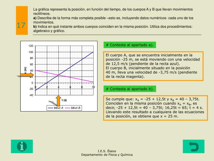 La gráfica representa la posición, en función del tiempo, de los cuerpos A y B que llevan movimientos rectilíneos.