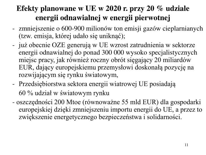 Efekty planowane w UE w 2020 r.