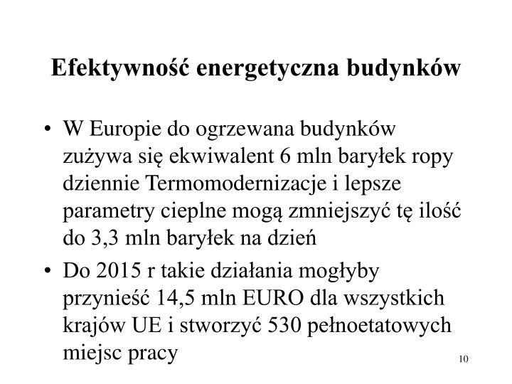 Efektywność energetyczna budynków