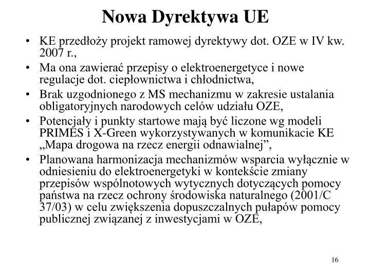 Nowa Dyrektywa UE