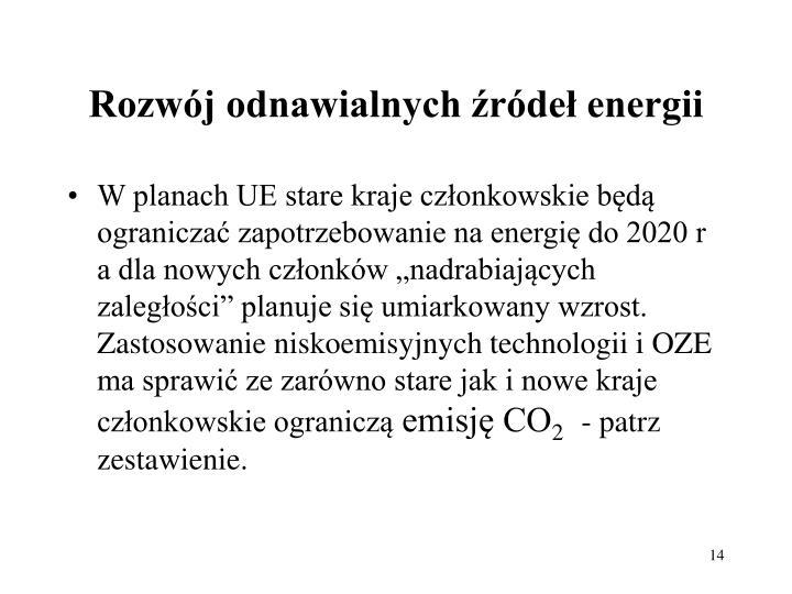 Rozwój odnawialnych źródeł energii