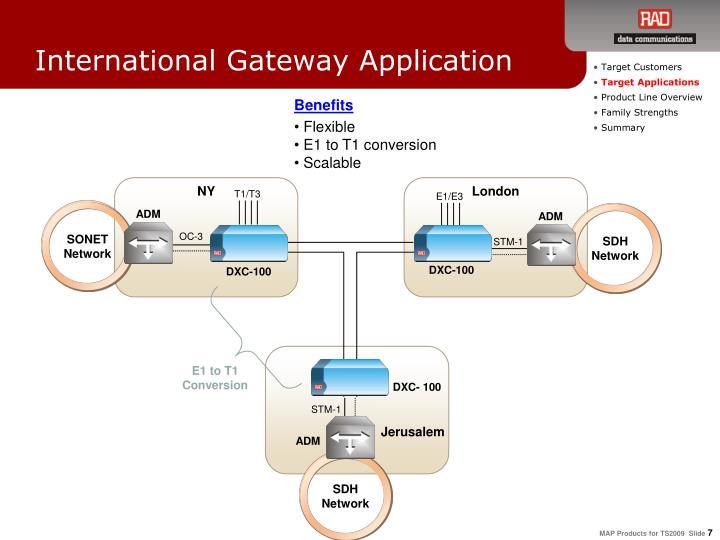 International Gateway Application