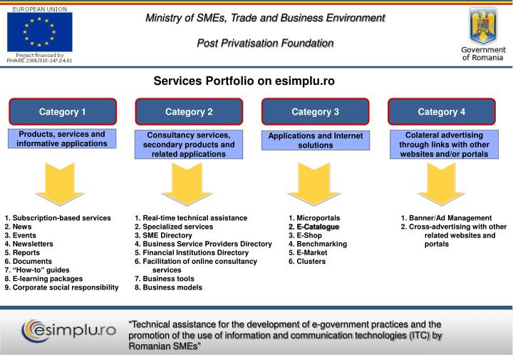 Ministry of SMEs, Trade and Business Environment
