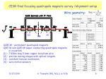 cesr final focusing quadrupole magnets survey alignment setup