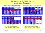 permanent magnets survey all sc quads turned off