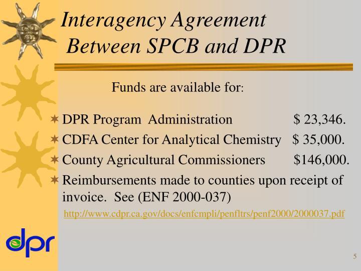 Interagency Agreement