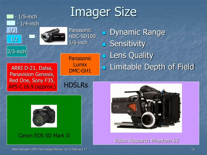 Imager Size
