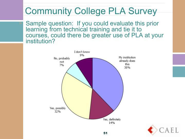 Community College PLA Survey