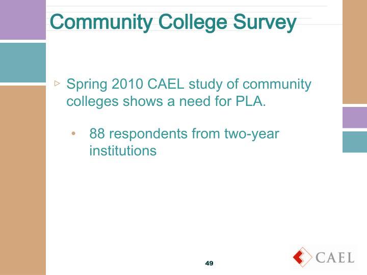 Community College Survey