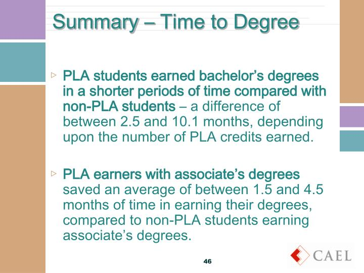 Summary – Time to Degree