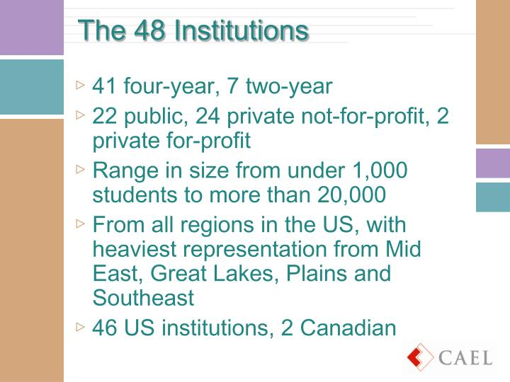 The 48 Institutions