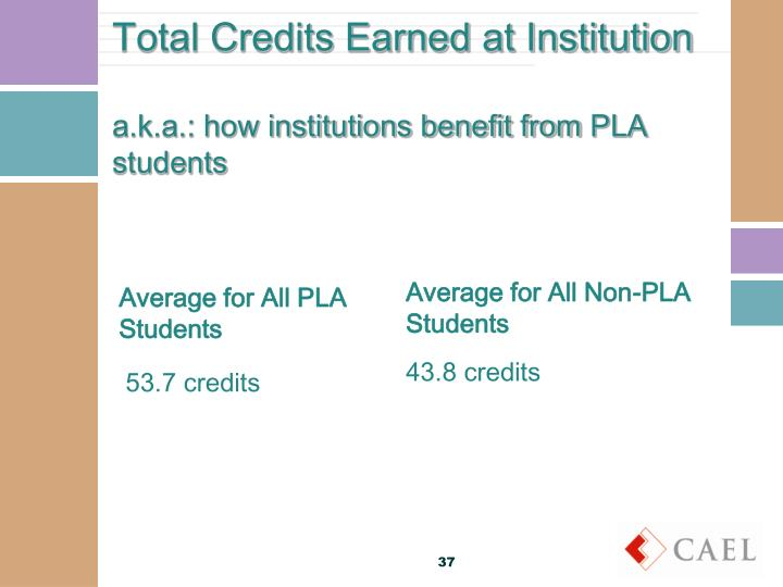 Total Credits Earned at Institution